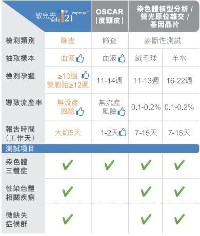 敏兒安 safe t21 express screenshot drive.google.com 2020.06.27 08 36 53