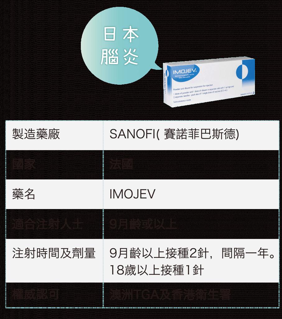 全腦保護 Protection mobile img6