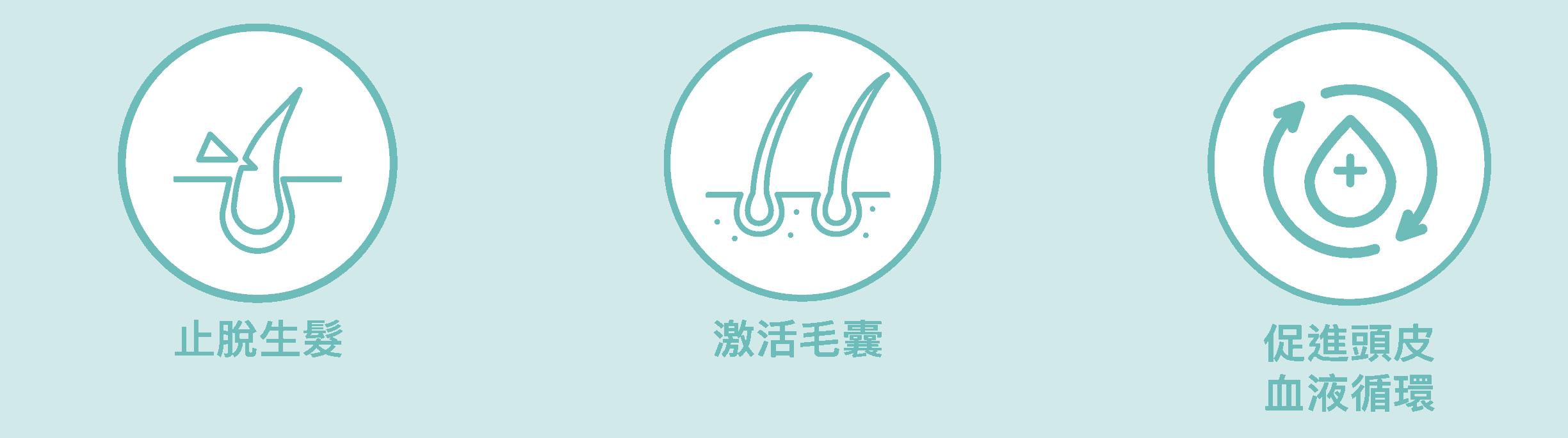 產後脫髮治療 icon1 24