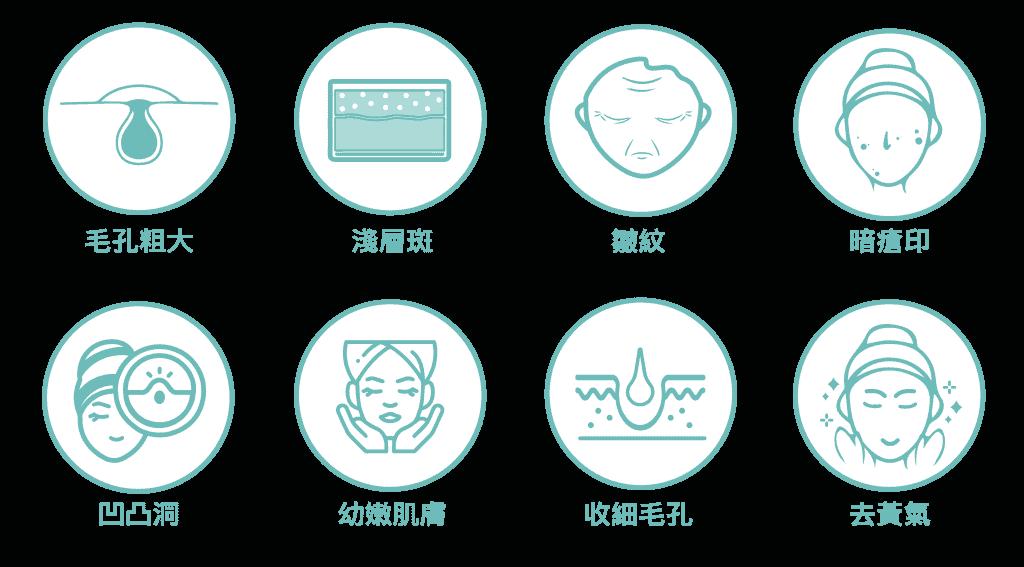 產後肌膚護理 icon1 27