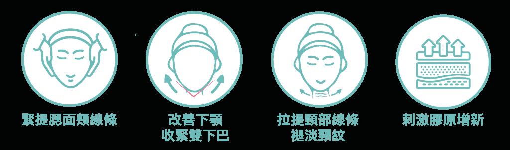 產後肌膚護理 icon1 29