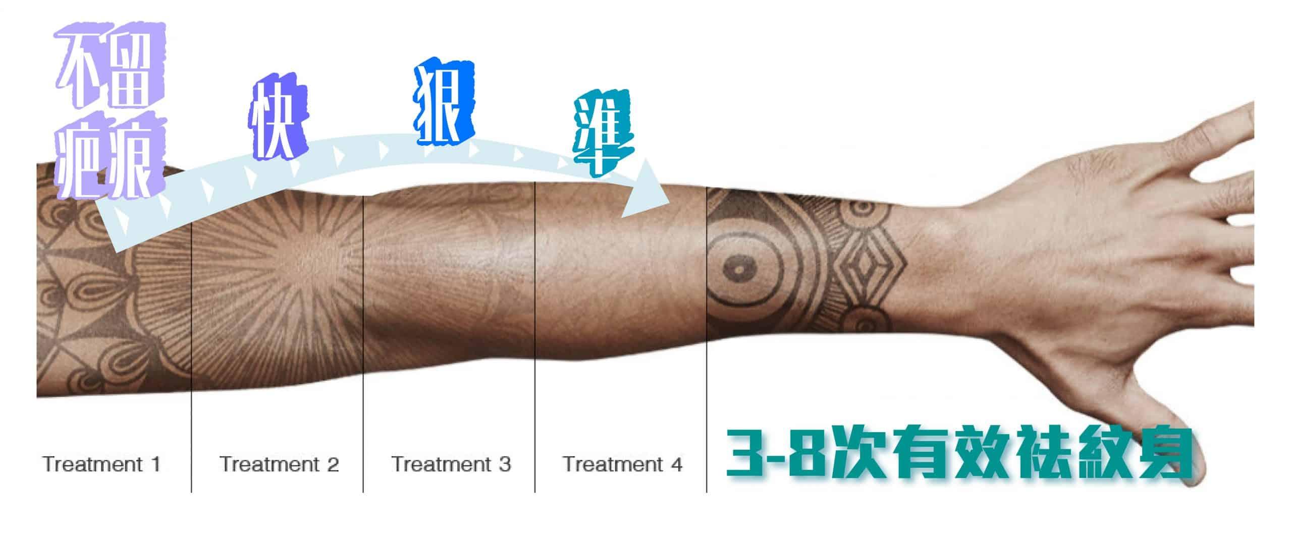 Picoway_tattoo Pico tattoo m 41 scaled