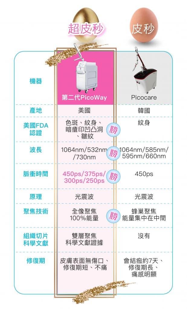 picoway_n02 Pico banner update egg 03 mobile 18