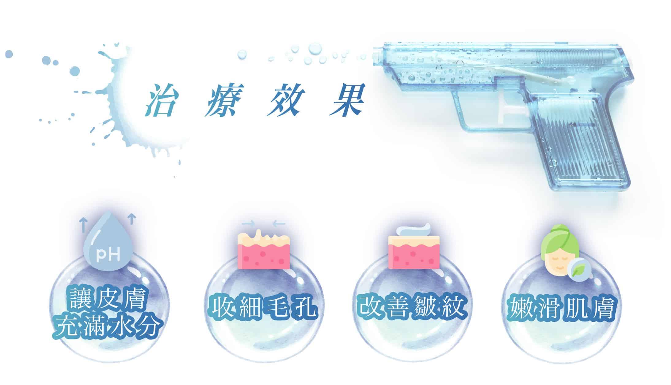 Introfill水光槍 水光槍 06