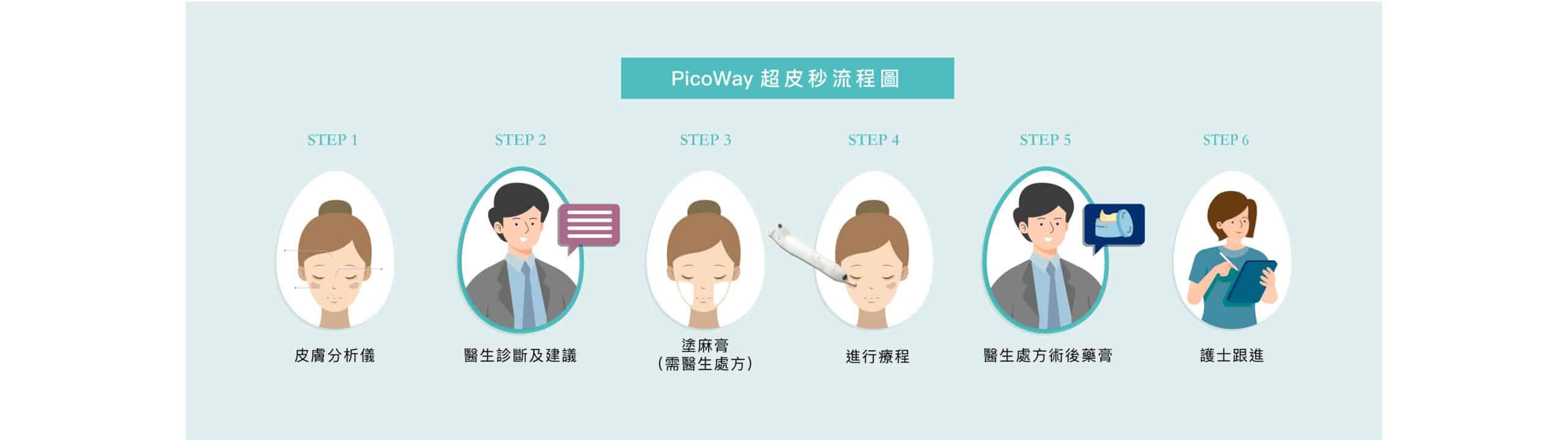 picoway_n02 pico new version 0917 04 04 scaled