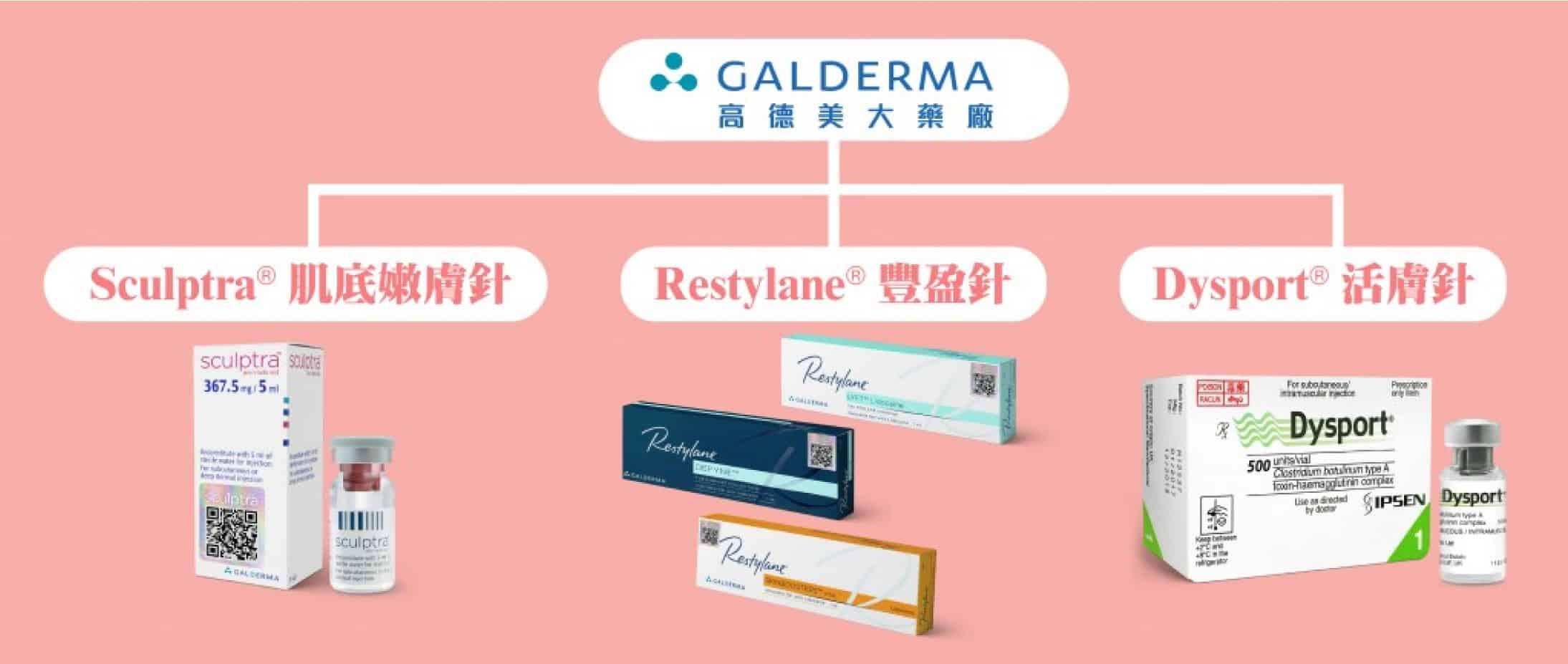Restylane水光針 VitalLight 21